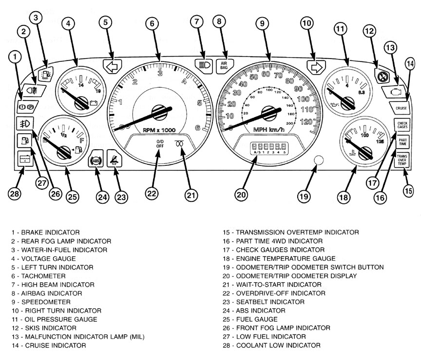 2004 jeep liberty wiring diagram solidfonts jeep wrangler tj tail light wiring diagram