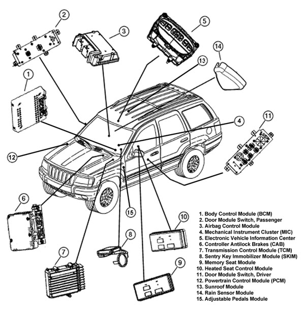 Chevy Silverado Front End Diagram additionally 4r0td Chevrolet Trailblazer Ac Actuator Located together with Jeep Cherokee Oxygen Sensor Schematic additionally Us90410 also Trans Transfer Wiring 28182. on 2000 gmc envoy