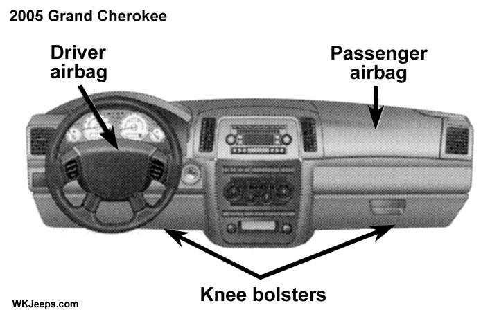 Airbag Wk on 1995 Jeep Cherokee Air Bags