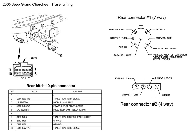 04 Grand Cherokee Trailer Wiring Diagram | Wiring Diagram on 7 prong trailer diagram, 7 prong rv plug, ford 7-way plug wiring, 2013 ram trailer wiring, 7 pin tow wiring, rv plug wiring, 7 prong plug wiring diagram, 6 pin trailer wiring,