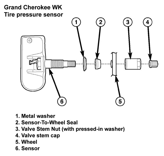 HP PartList likewise Rough Country 688 20 4 Suspension Lift Kit For Jeep Zj Grand Cherokee further Jeep Tj Laser Notched Full Roll Cage Kit furthermore 1998 Jeep Grand Cherokee Cooling System Diagram as well Wk tmps. on zj grand cherokee parts