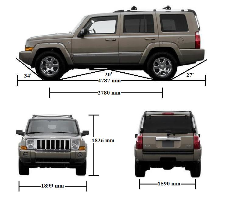 Xk dane on 2005 jeep grand cherokee